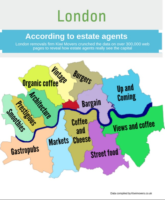london according to estate agents map