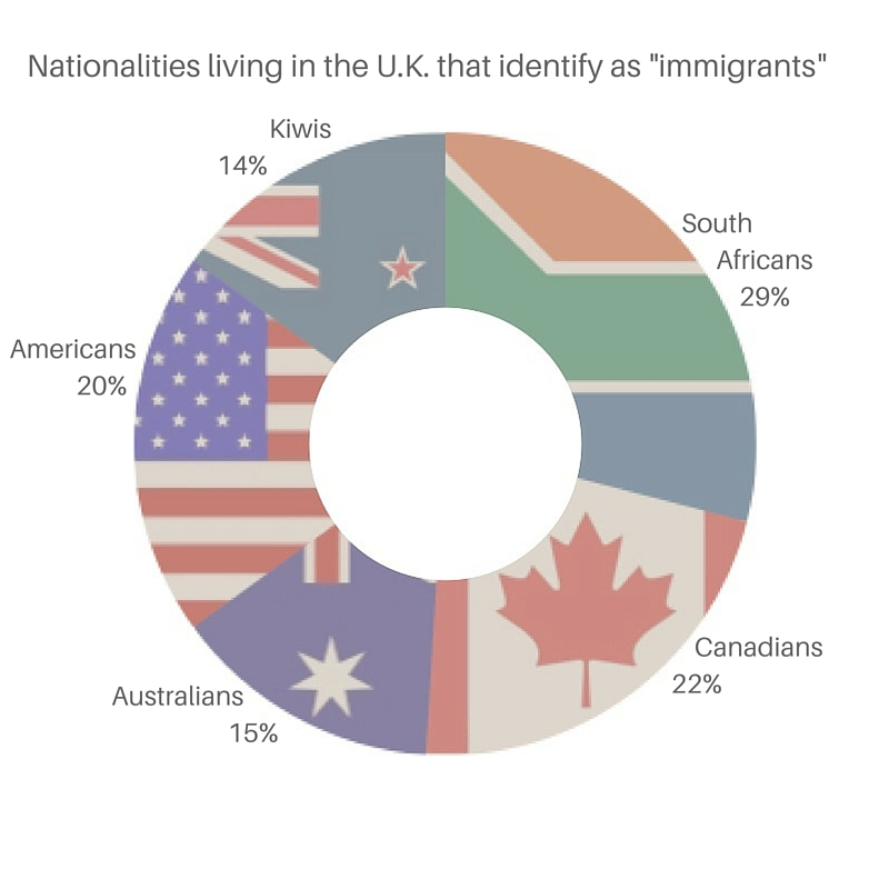 Kiwi Movers expat or immigrant